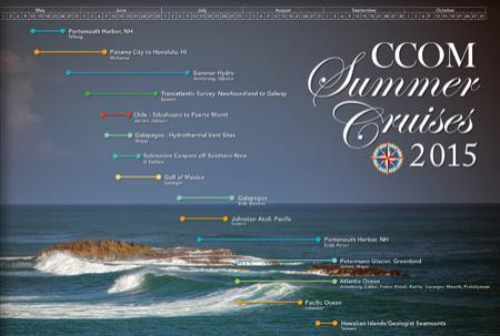 Image of the CCOM Summer Cruise Calendar with waves breaking on rocks background image and colored bars showing the cruise length.